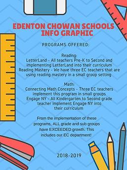 Edenton-Chowan 2019 Inforgraphic.jpg