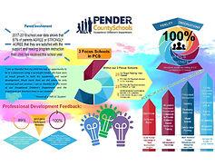 Pender 2019 Infographic_edited.jpg