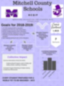 MCS 2019 Infographic.jpg