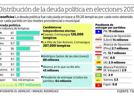 """Romeo Vásquez: """"Deuda política debe invertirse en salud y educación"""""""