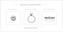DESIGN YOUR OWN 100% FINANCING