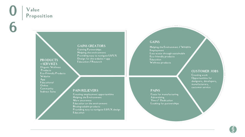 Healing Earth Executive Summary_Portfolio Smaller_Page_08.png
