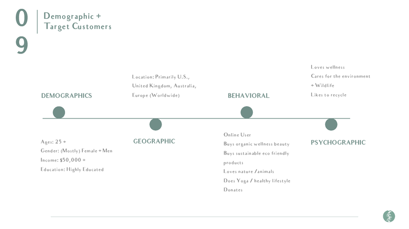 Healing Earth Executive Summary_Portfolio_Page_11.png