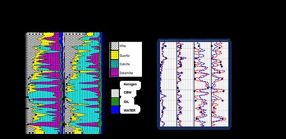 Petrophysics_calibration.png