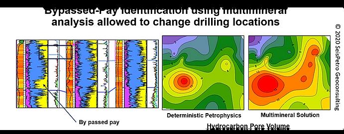 Petrophysics_bypassedpay.png