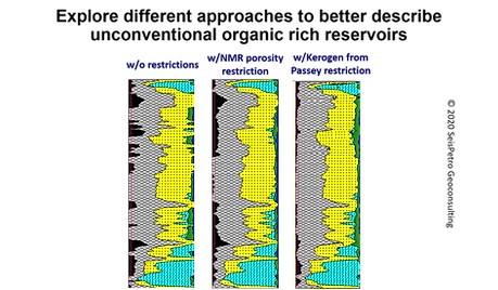 Petrophysics_kerogen_restriction.png