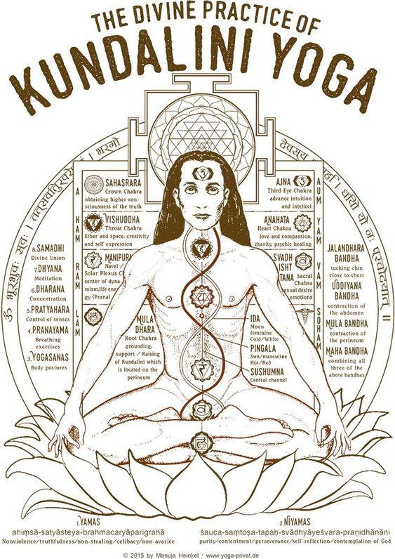 Yoga Kundalini Nantes