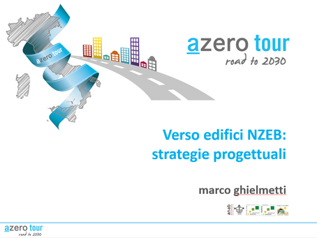 azero tour 2015