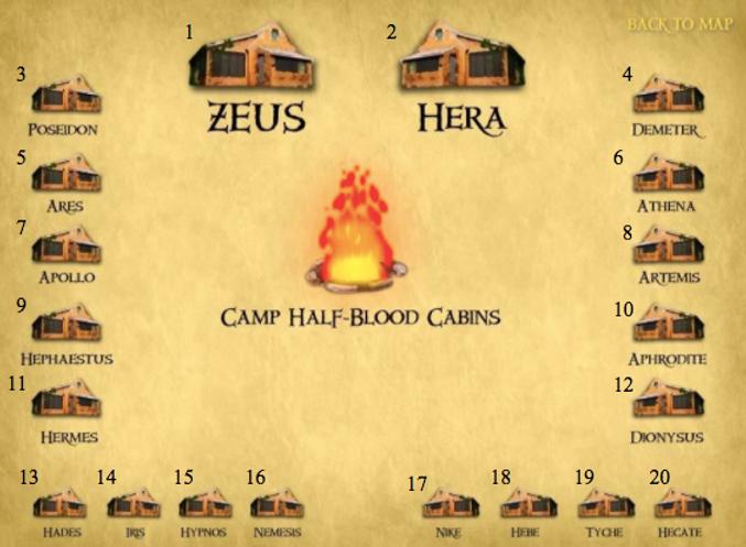 2.2 Cabin Map