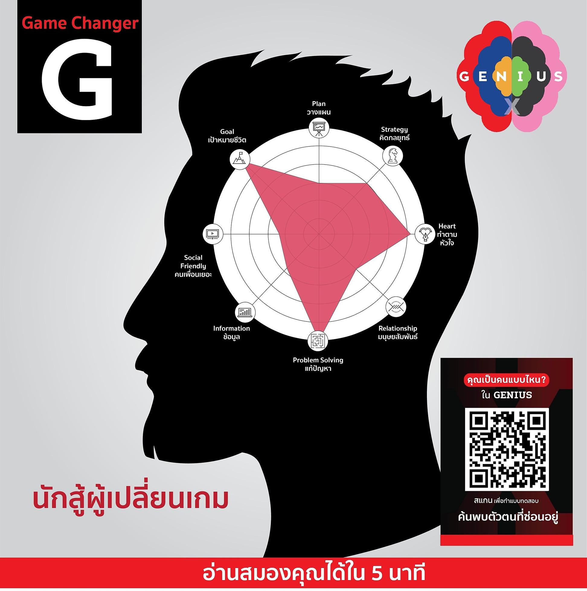 111 GX 001 Gamechanger.jpg