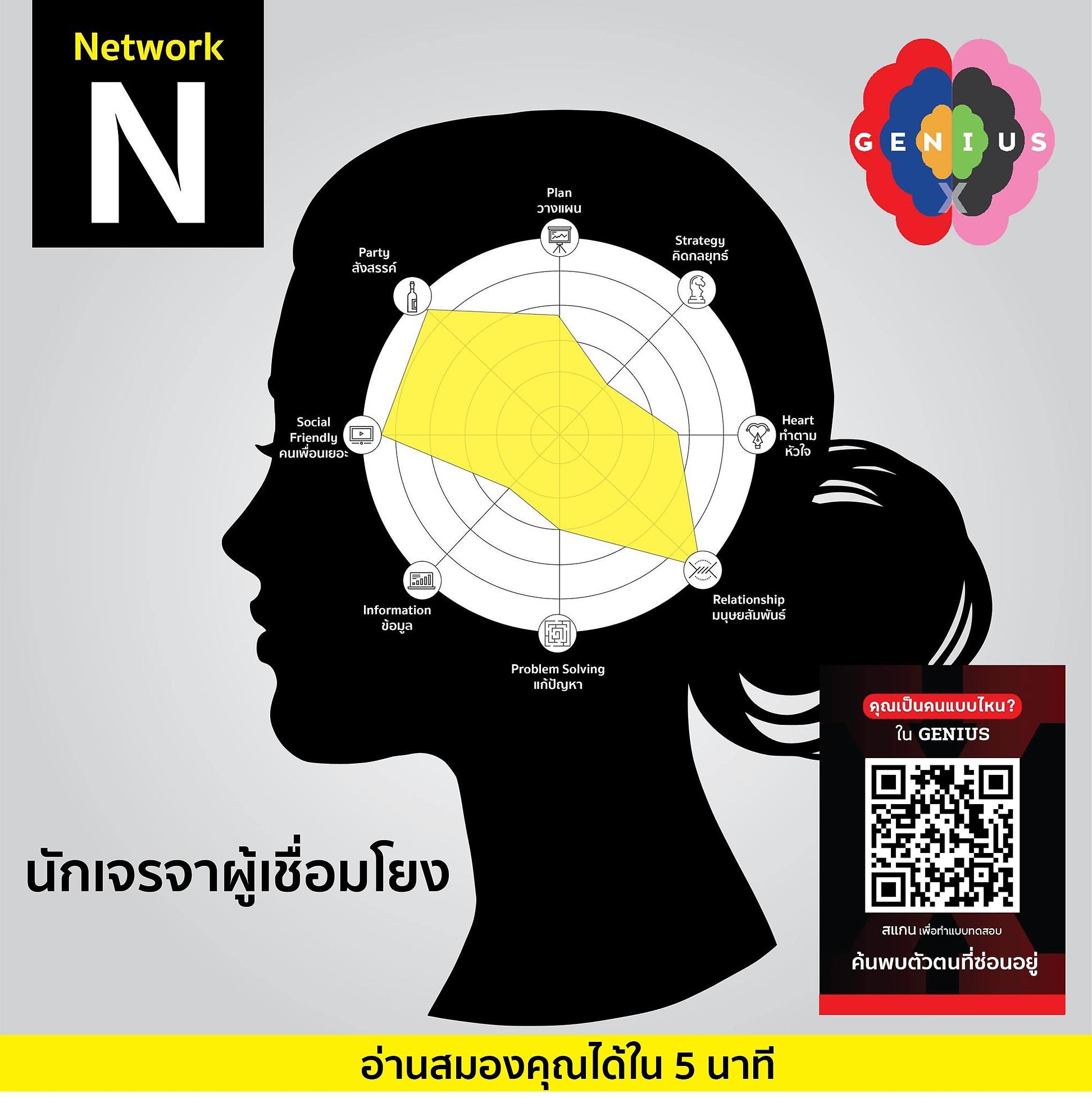 111 GX 003 Network.jpg