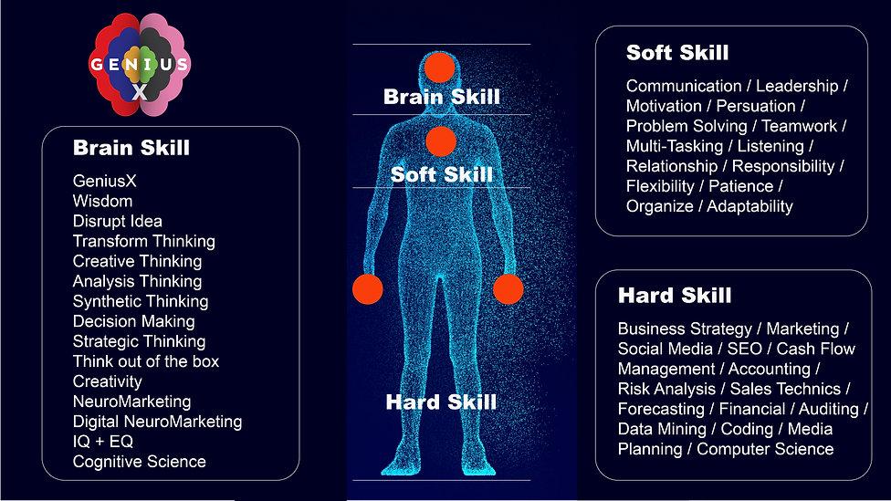 GX 0_Brain Skill_02_New-01.jpg