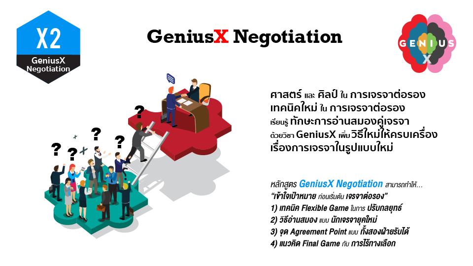 @X2 GeniusX Negotiation-01.png