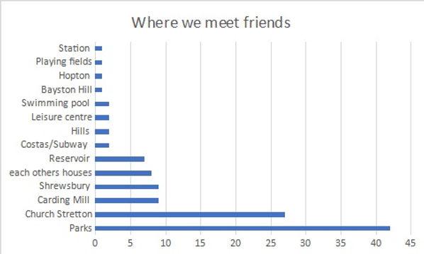 03-Where we meet friends.jpg