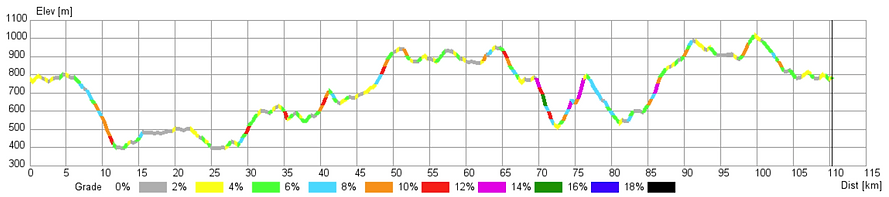 Jizera Mountains Marathon_profile.png