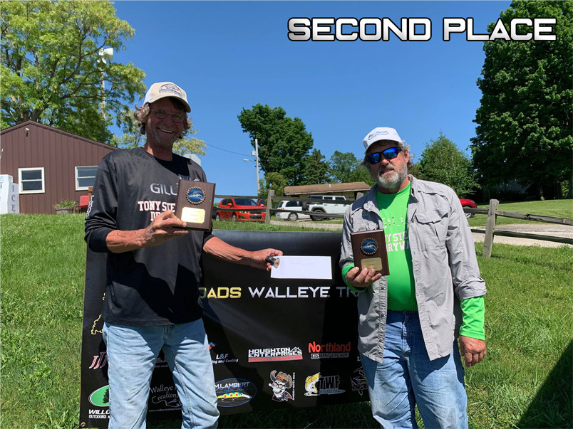 2nd Place - Jimmy Lang & James Smith