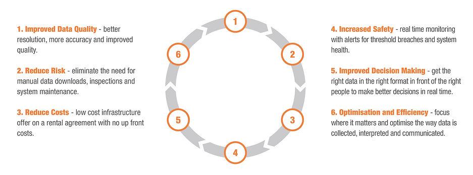 Data-Loop.jpg