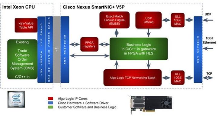 Framework image V5P.jpg