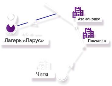 Сайт-искра-экспорт_0004_Векторный-смарт-