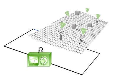 biosensor.jpg