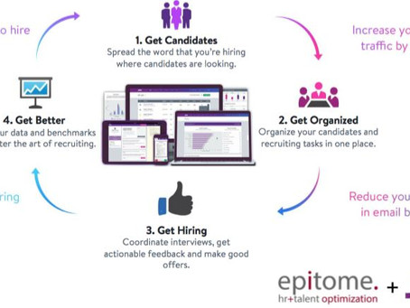 Recruit Better. Hire Faster.