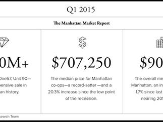 Manhattan Q1 Report: The Needle is the Haystack is the Smaller Manhattan Coop
