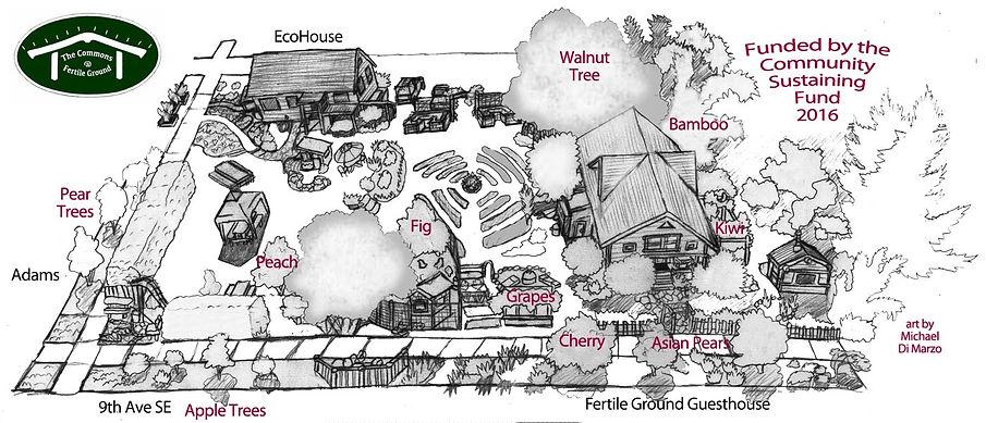 Commons_fertilegrounds.jpg