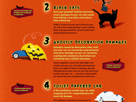 5 Halloween Pranks Covered by Comprehensive and Collision Auto Insurance Policies