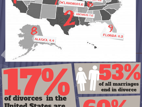 A Look at Infidelity and Divorce in the US