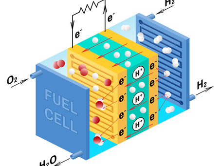 The Great Fuel Cell Debate: A New Kind of Vehicle Electrification