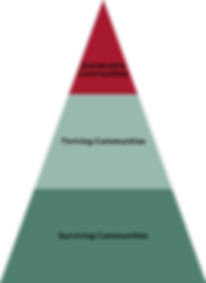 Hierarchy of Needs 2018.png