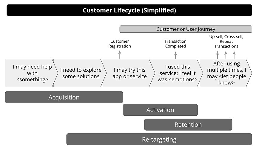 Customer lifecycle.jpg