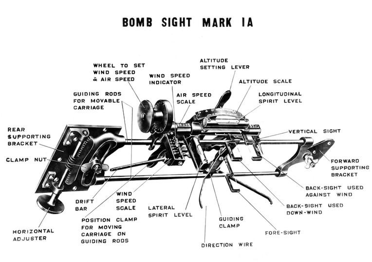 Drift_Sight_Mk.IA_diagram.jpeg