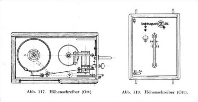 Handbook der Flugzeugkunde Bd. VIII