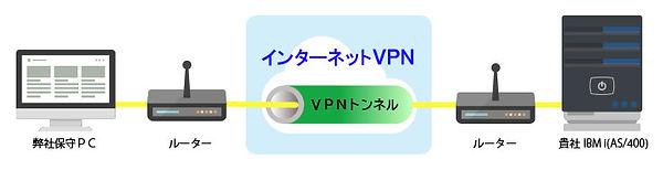 VPN.jpg