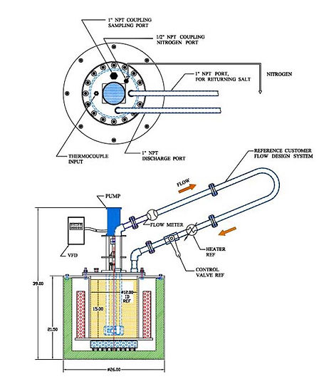 Wenesco Molten Salt Loop Test System