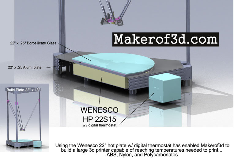 Wenesco HP22S15