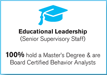 The Faison Center Educational Leadership. 100% of the Senior Supervisory Staff hold a Master's Degree & are Board Certified Behavior Analysts.
