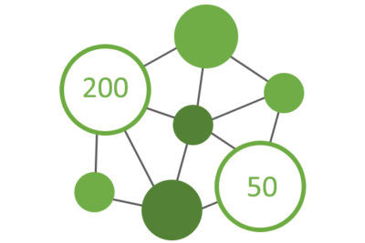 AboutUs-200-50.jpg