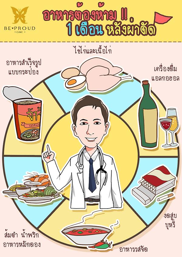 อาหารที่ไม่ควรทานหลังผ่าตัดfulllayout.pn