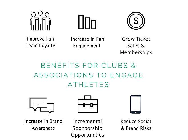 Agency X, Clubs, Sport Associations, Membership, Brand Awareness, Securing Sponsorship,