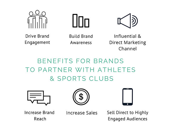 Agency X, Athlete Engagement, Athlete Influencers, Athlete Brands, Sport Teams