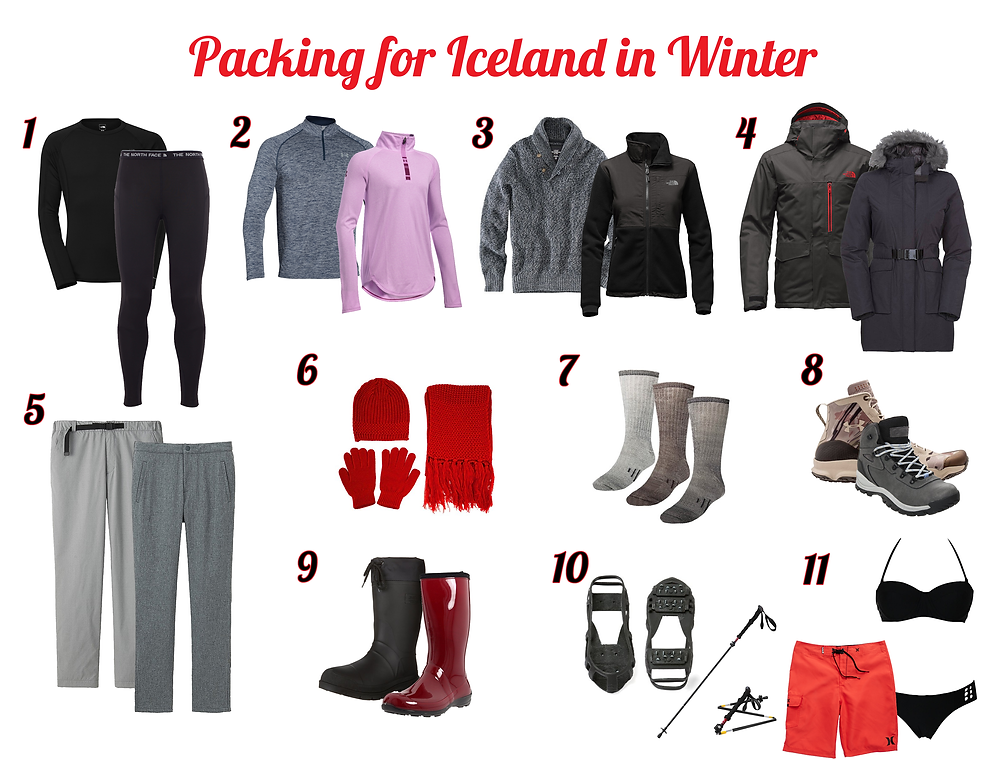 Packing for Iceland Winter