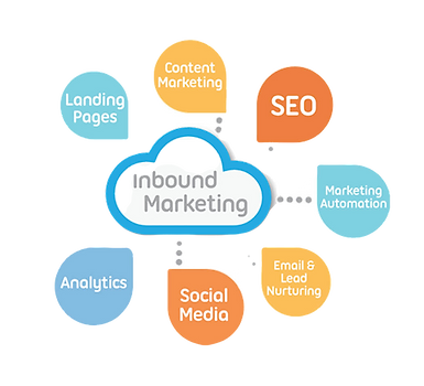 inbound-marketing-toulouse_edited.png