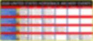 2020 MA3 Results.jpg