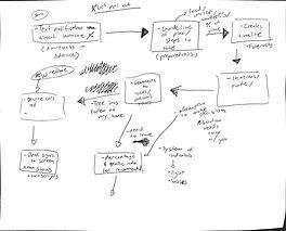 CMYK+flow.jpg