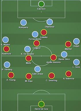 Manchester Utd. Mourinho mittelfeldpress