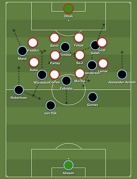 atletico defensivpressing.png