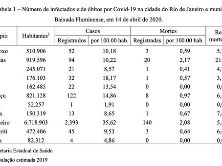A Dispersão da Covid-19 na Baixada Fluminense: um paralelo entre Duque de Caxias e Nova Iguaçu