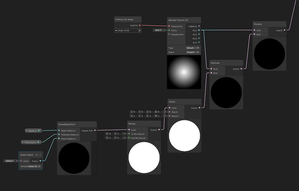 The Alpha Clip setup for fake sphere Billboard Shader Graph.